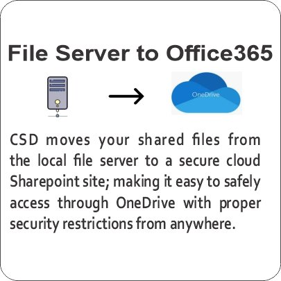 Sharepoint file access with OneDrive